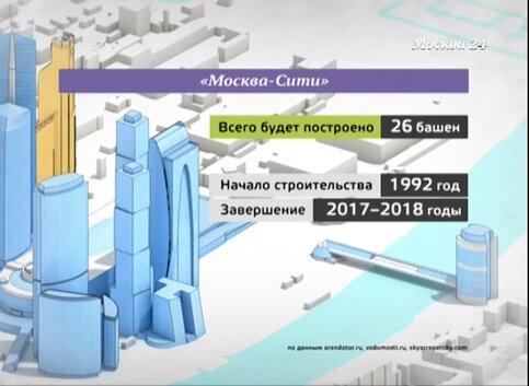 """""""Москва в цифрах"""": Деловой"""
