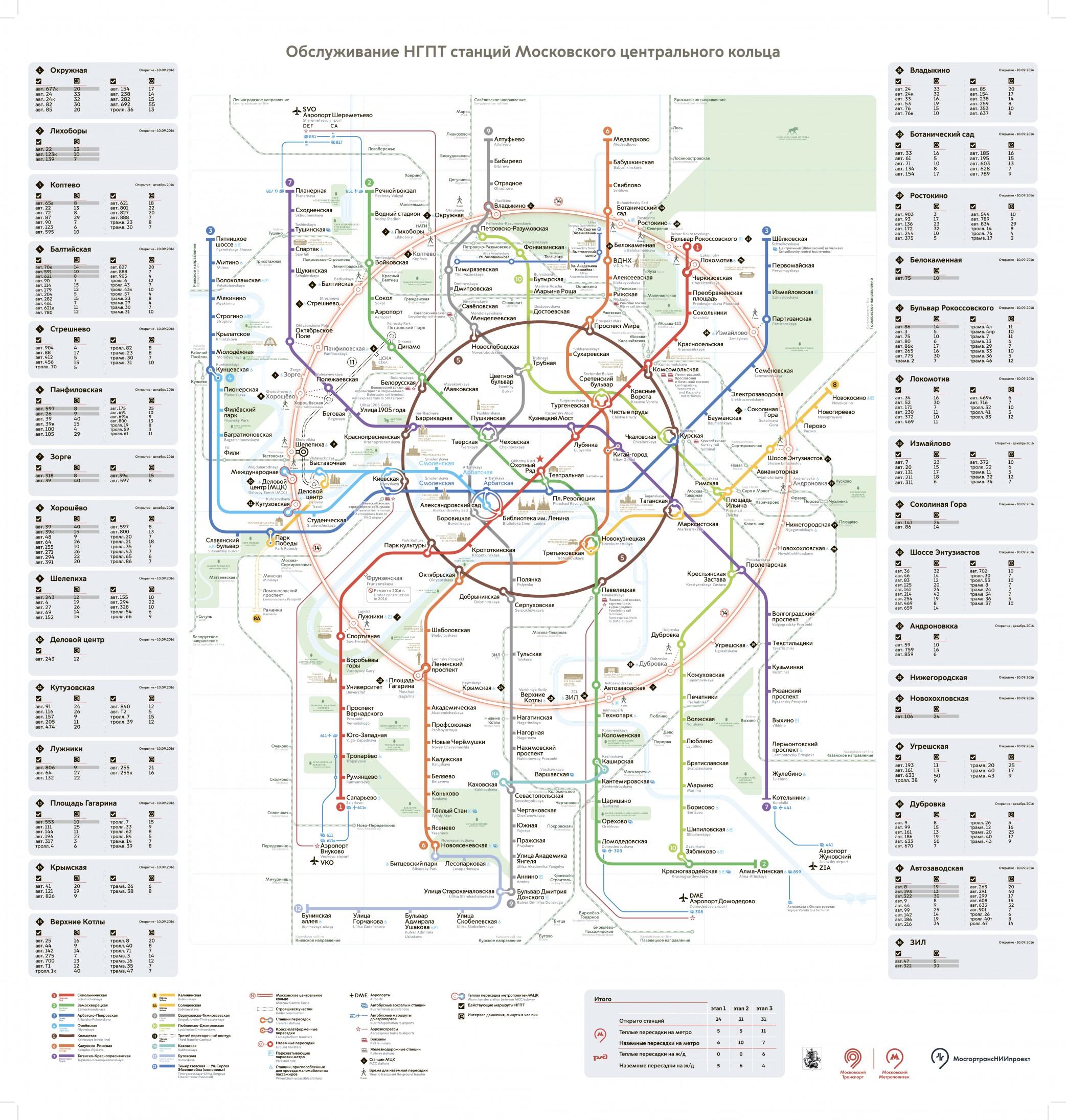 2012 схема московского метрополитена