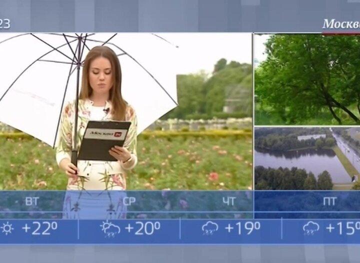 Каменск-уральский погода на июль